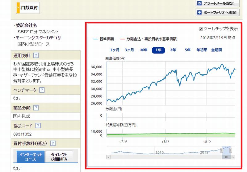 SBI-中小型成長株ファンド-ネクストジャパン-